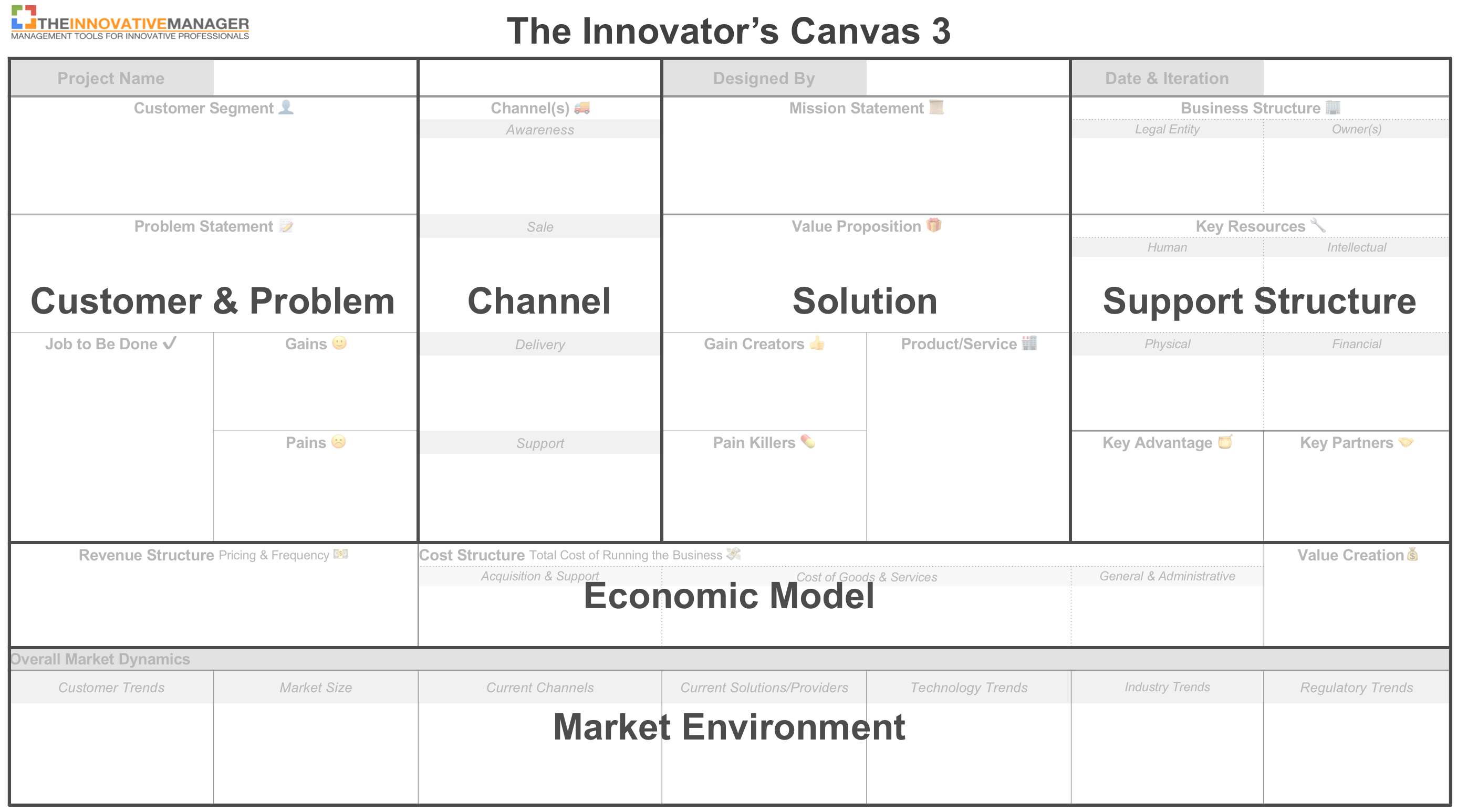 Innovators Canvas 3 Image